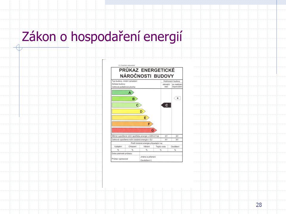 Zákon o hospodaření energií 28