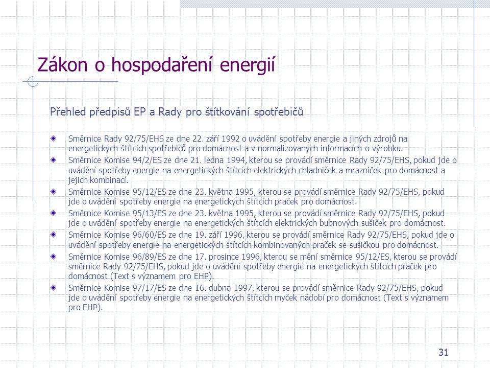 Zákon o hospodaření energií Přehled předpisů EP a Rady pro štítkování spotřebičů Směrnice Rady 92/75/EHS ze dne 22. září 1992 o uvádění spotřeby energ
