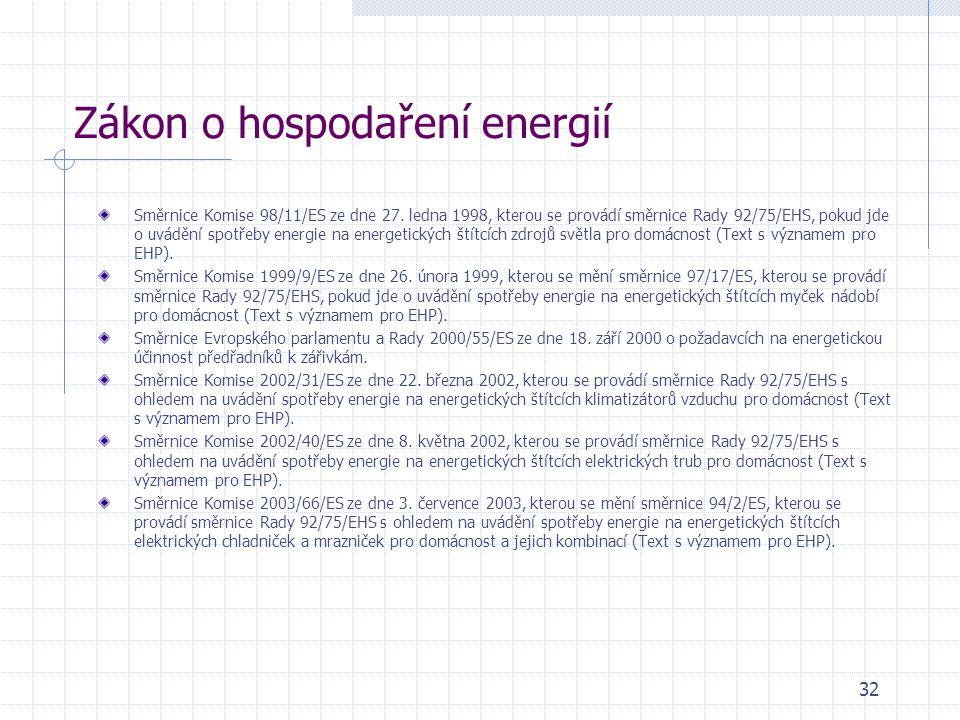 Zákon o hospodaření energií Směrnice Komise 98/11/ES ze dne 27. ledna 1998, kterou se provádí směrnice Rady 92/75/EHS, pokud jde o uvádění spotřeby en