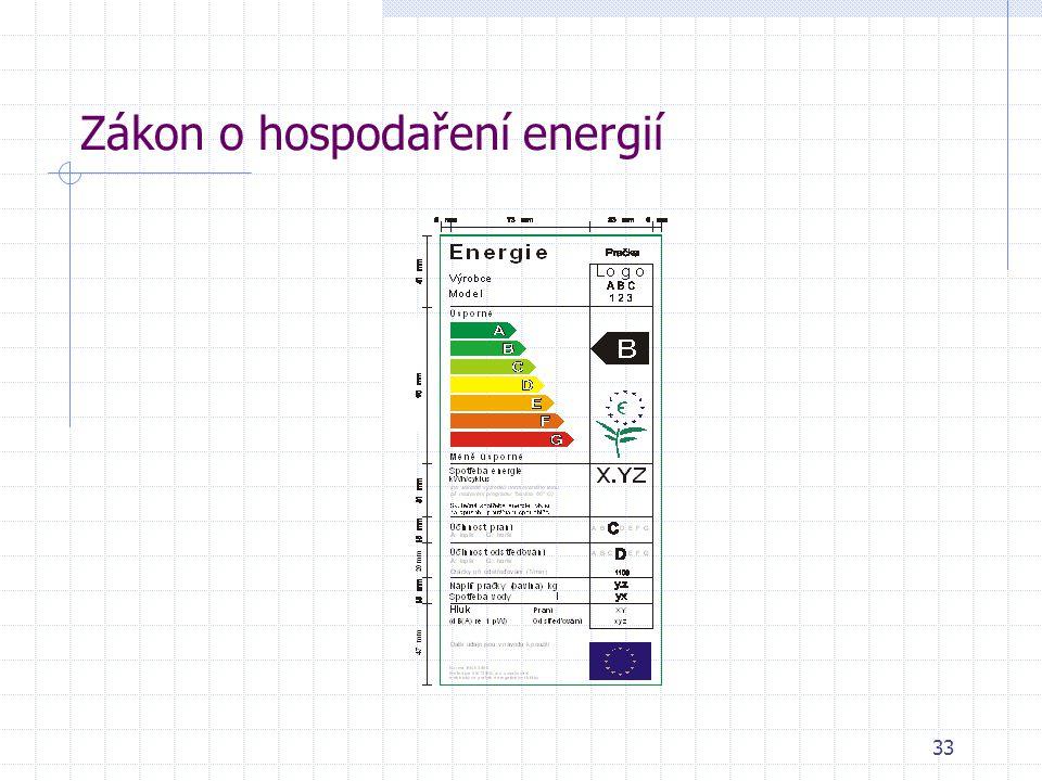 Zákon o hospodaření energií 33