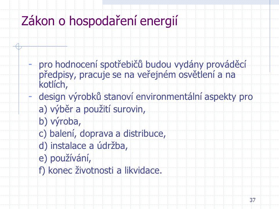 37 Zákon o hospodaření energií - pro hodnocení spotřebičů budou vydány prováděcí předpisy, pracuje se na veřejném osvětlení a na kotlích, - design výr