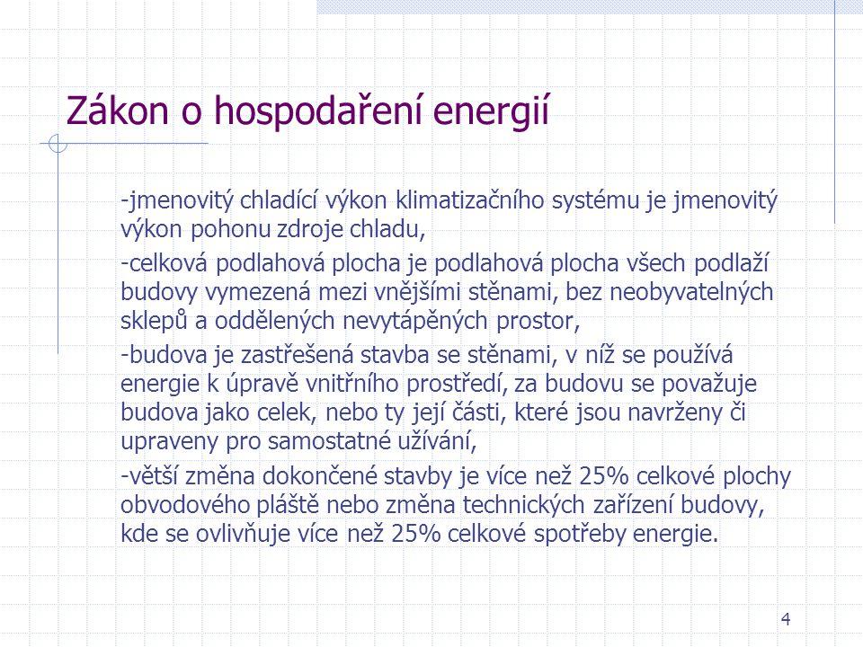 Zákon o hospodaření energií -jmenovitý chladící výkon klimatizačního systému je jmenovitý výkon pohonu zdroje chladu, -celková podlahová plocha je pod