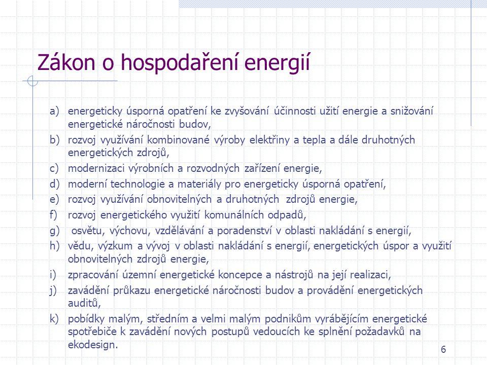 Zákon o hospodaření energií a)energeticky úsporná opatření ke zvyšování účinnosti užití energie a snižování energetické náročnosti budov, b)rozvoj vyu