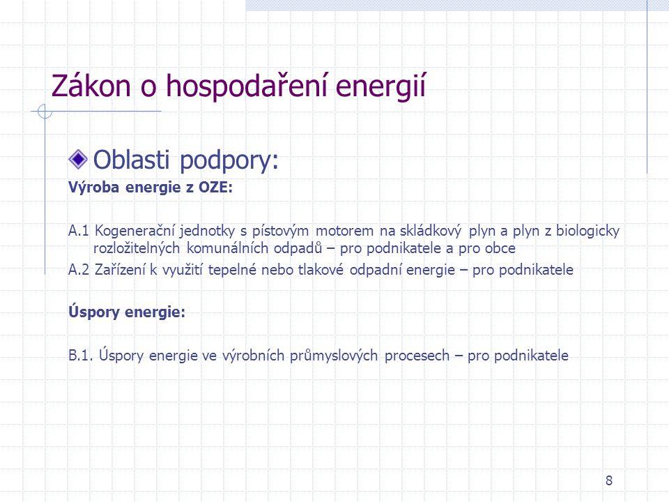 Zákon o hospodaření energií Oblasti podpory: Výroba energie z OZE: A.1 Kogenerační jednotky s pístovým motorem na skládkový plyn a plyn z biologicky r