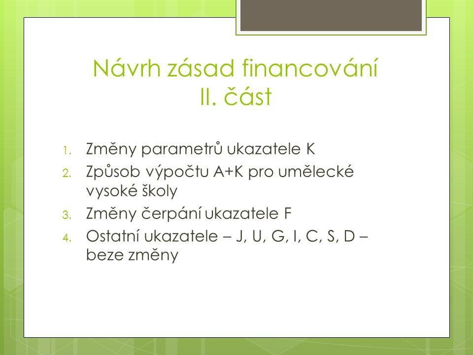 Návrh zásad financování II. část 1. Změny parametrů ukazatele K 2.