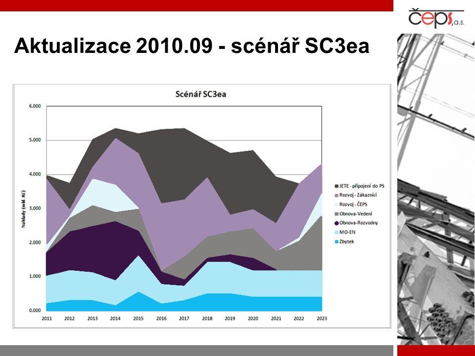 Aktualizace 2010.09 - scénář SC3ea