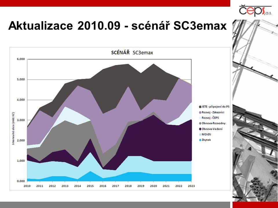 Aktualizace 2010.09 - scénář SC3emax