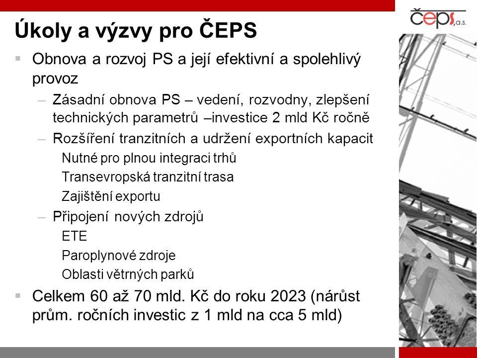 Úkoly a výzvy pro ČEPS  Obnova a rozvoj PS a její efektivní a spolehlivý provoz –Zásadní obnova PS – vedení, rozvodny, zlepšení technických parametrů