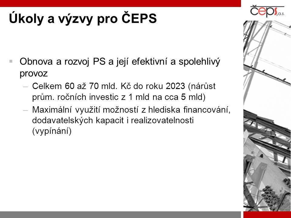 Úkoly a výzvy pro ČEPS  Obnova a rozvoj PS a její efektivní a spolehlivý provoz –Celkem 60 až 70 mld. Kč do roku 2023 (nárůst prům. ročních investic