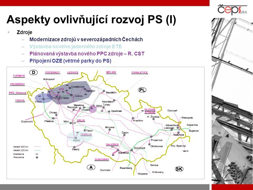 Aspekty ovlivňující rozvoj PS (I)  Zdroje –Modernizace zdrojů v severozápadních Čechách –Výstavba nového jaderného zdroje ETE –Plánovaná výstavba nov