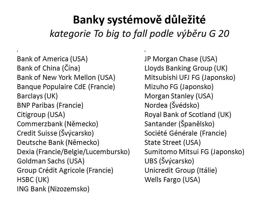 Banky systémově důležité kategorie To big to fall podle výběru G 20. Bank of America (USA) Bank of China (Čína) Bank of New York Mellon (USA) Banque P