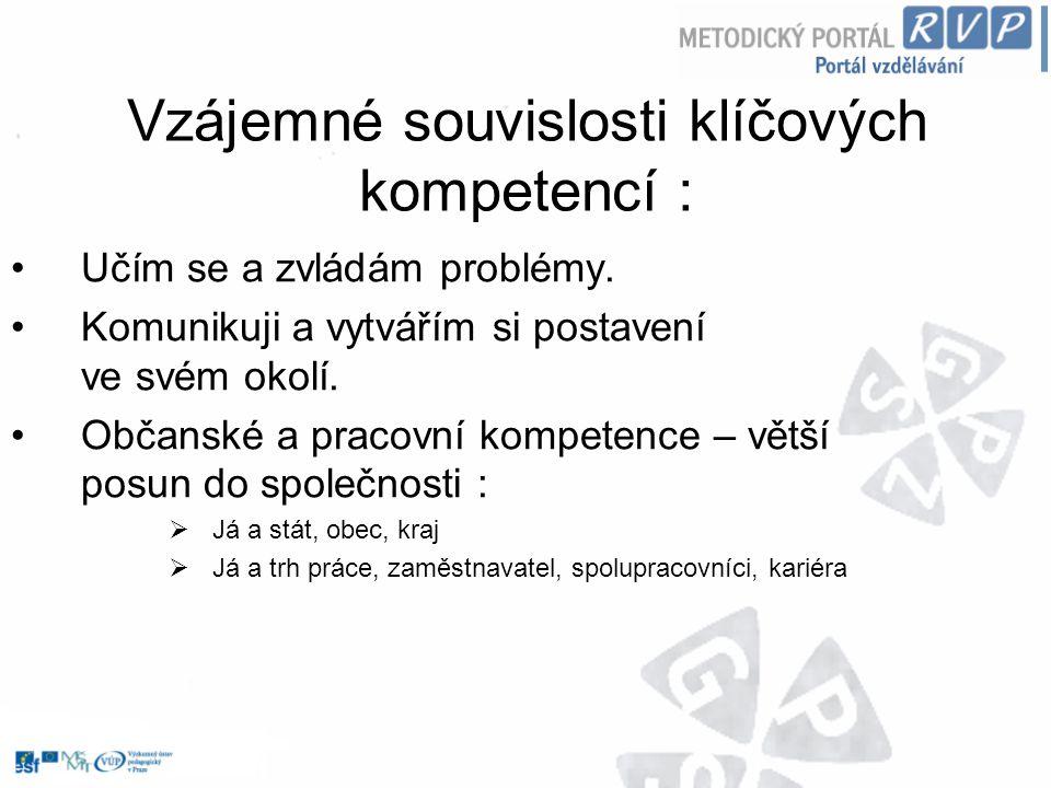 Vzájemné souvislosti klíčových kompetencí : Učím se a zvládám problémy. Komunikuji a vytvářím si postavení ve svém okolí. Občanské a pracovní kompeten