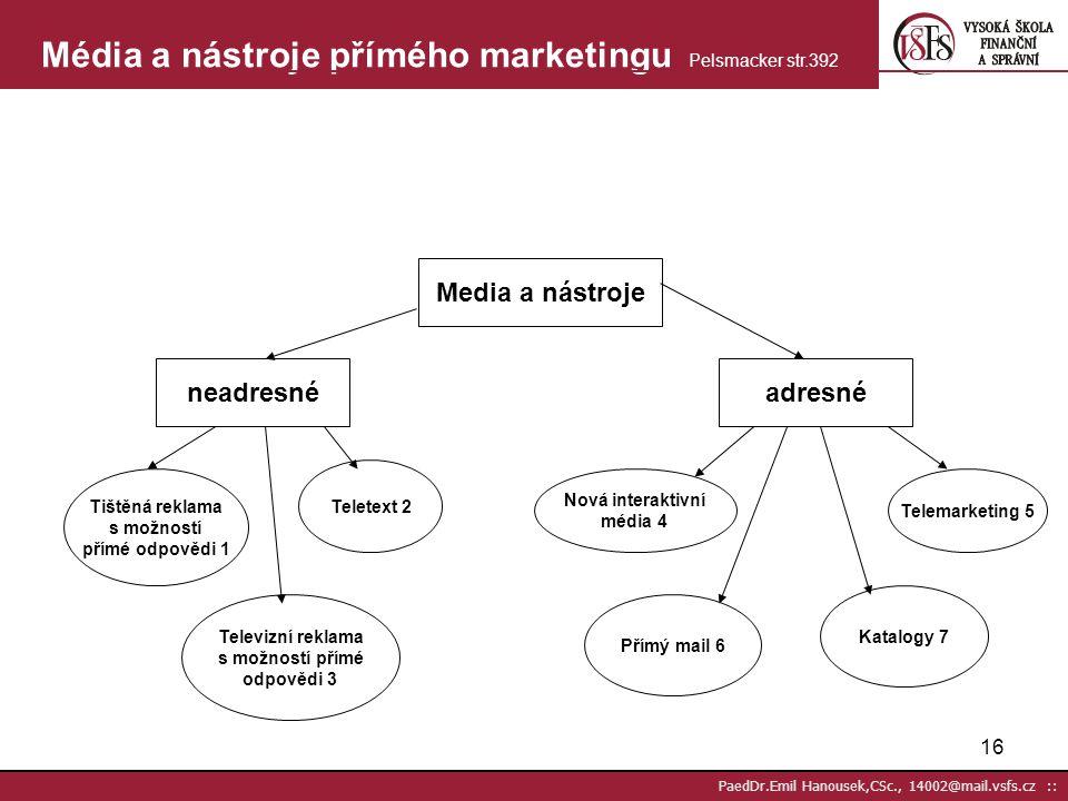 15 PaedDr.Emil Hanousek,CSc., 14002@mail.vsfs.cz :: Přímý prodej může být uplatňován jako přímý prodejní kanál nebo technika distribuce, tj. prodej vý