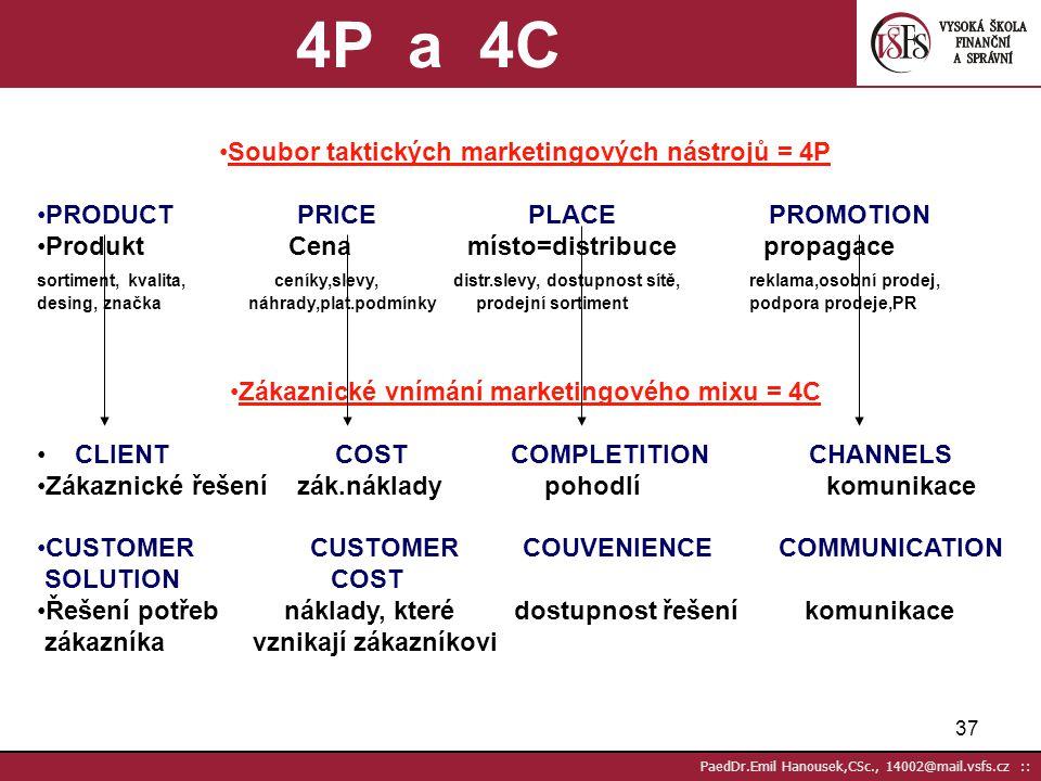 36 PaedDr.Emil Hanousek,CSc., 14002@mail.vsfs.cz :: Co je to AIDCA ? ATTENTION – vzbudit pozornost INTEREST – vzbudit zájem DESIRE – vzbudit touhu CON