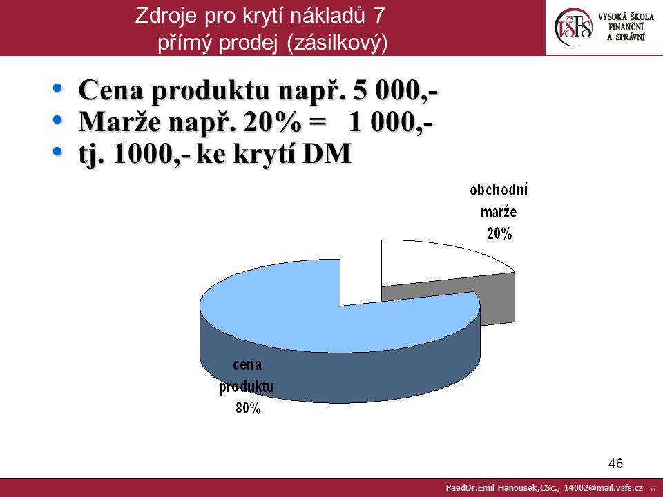 45 PaedDr.Emil Hanousek,CSc., 14002@mail.vsfs.cz :: Kdo platí náklady? 6 DM jako alternativa k neuskutečněným osobním rozhovorům, kontaktním (informač