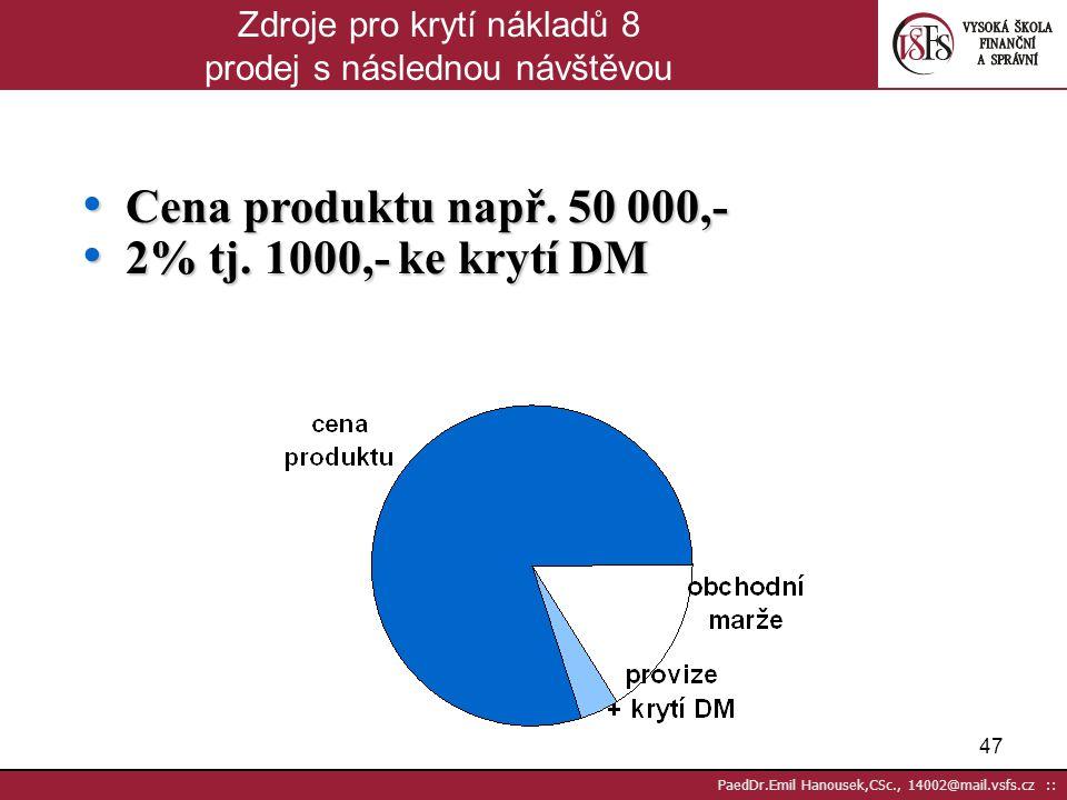 46 PaedDr.Emil Hanousek,CSc., 14002@mail.vsfs.cz :: Zdroje pro krytí nákladů 7 přímý prodej (zásilkový) Cena produktu např. 5 000,- Cena produktu např
