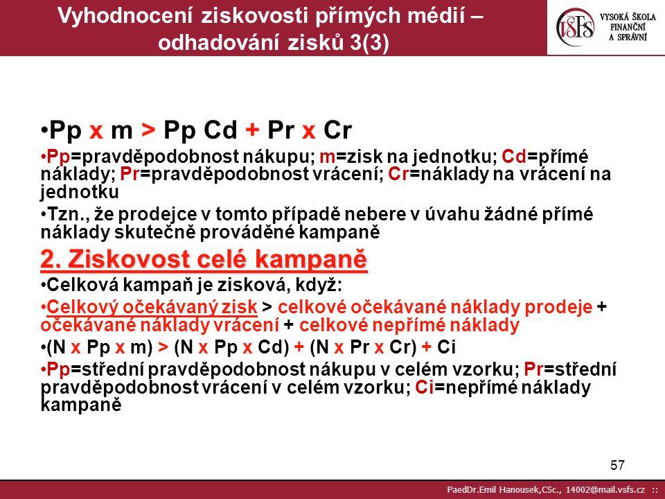 56 PaedDr.Emil Hanousek,CSc., 14002@mail.vsfs.cz :: Vyhodnocení ziskovosti přímých médií – odhadování zisků 2(3) Očekávaný zisk z prodeje: = příspěvko