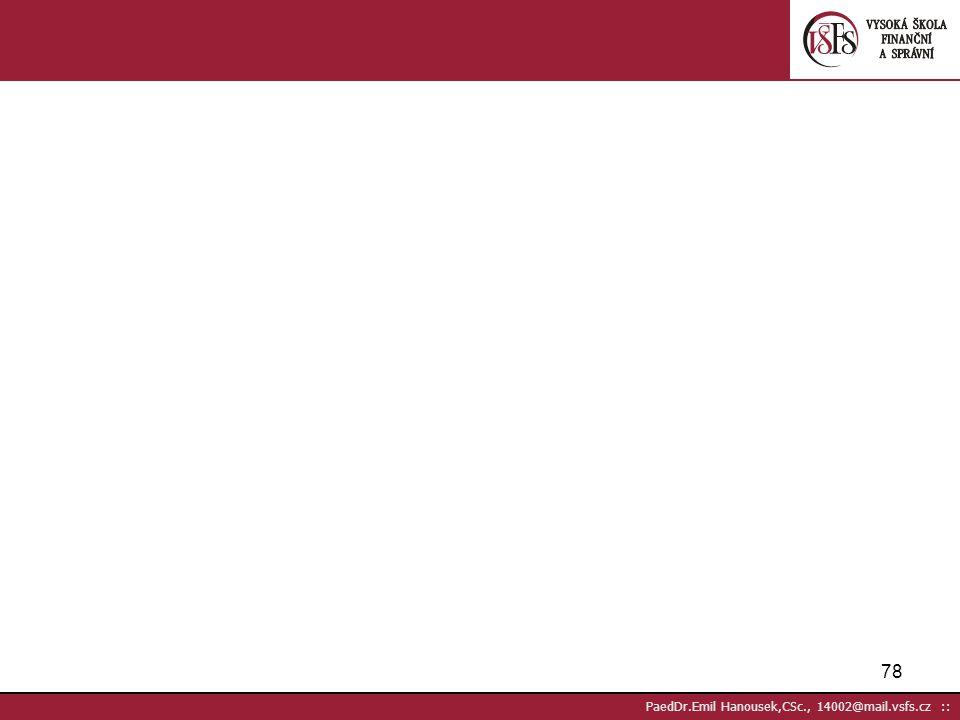 77 PaedDr.Emil Hanousek,CSc., 14002@mail.vsfs.cz :: Kde získat další informace Zákon 101/2000 po novele z 2001Zákon 101/2000 po novele z 2001 –Úřad ww