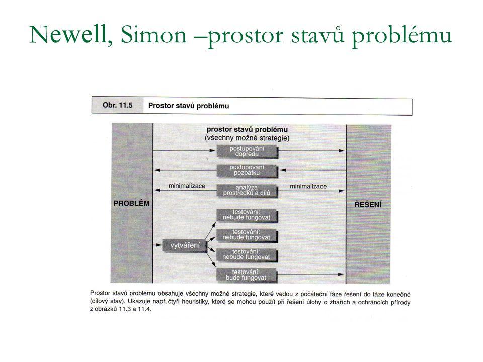 N ewell, Simon –prostor stavů problému