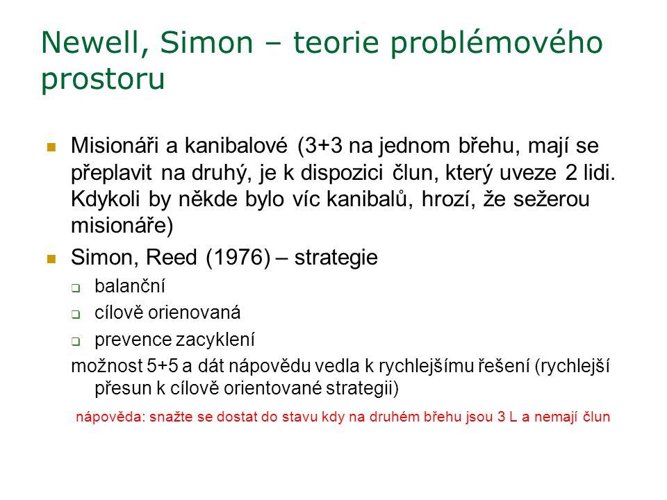 Newell, Simon – teorie problémového prostoru Misionáři a kanibalové (3+3 na jednom břehu, mají se přeplavit na druhý, je k dispozici člun, který uveze