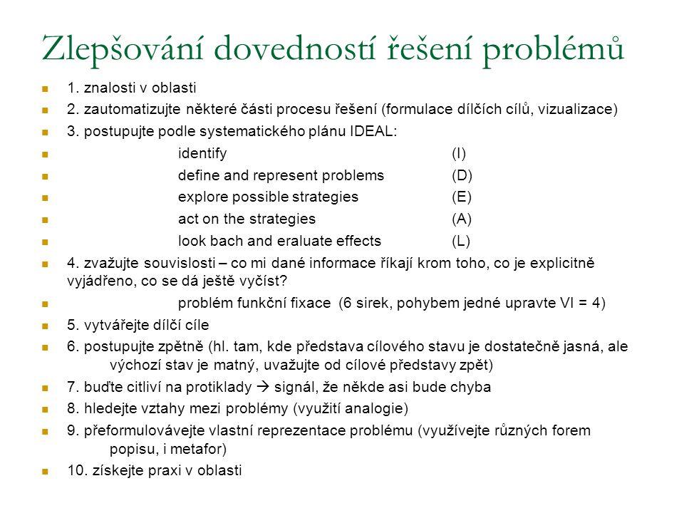 Zlepšování dovedností řešení problémů 1. znalosti v oblasti 2. zautomatizujte některé části procesu řešení (formulace dílčích cílů, vizualizace) 3. po