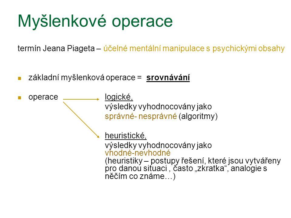 Myšlenkové operace termín Jeana Piageta – účelné mentální manipulace s psychickými obsahy základní myšlenková operace = srovnávání operace logické, vý