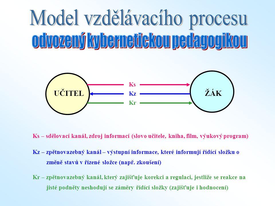 otevřené se širokou odpovědí se stručnou odpovědí nestrukturované se strukturou vymezenou danou konvencí produkční doplňovací uzavřené dichotomické s výběrem odpovědí přiřazovací uspořádací subjektivně skórovatelné objektivně skórovatelné