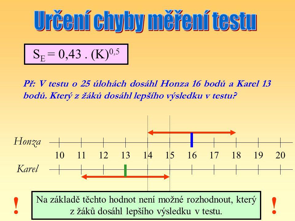 S E = 0,43. (K) 0,5 10 11 12 13 14 15 16 17 18 19 20 Př: V testu o 25 úlohách dosáhl Honza 16 bodů a Karel 13 bodů. Který z žáků dosáhl lepšího výsled