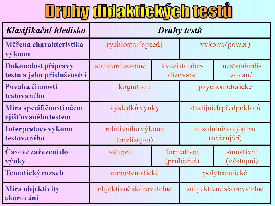Nejjednodušší aromatickou aminosloučeninou je ……………, triviálně nazývaný jako ……………..