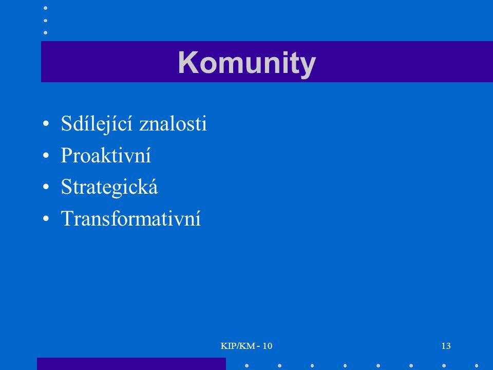 KIP/KM - 1013 Komunity Sdílející znalosti Proaktivní Strategická Transformativní