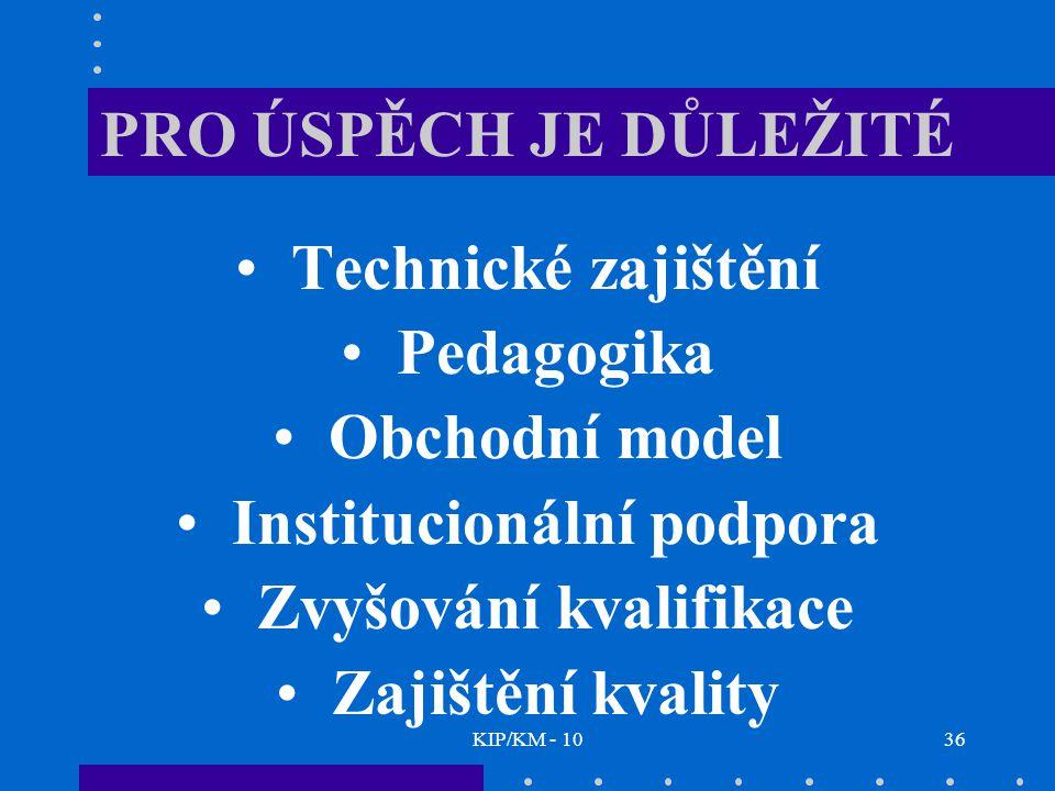 KIP/KM - 1036 PRO ÚSPĚCH JE DŮLEŽITÉ Technické zajištění Pedagogika Obchodní model Institucionální podpora Zvyšování kvalifikace Zajištění kvality