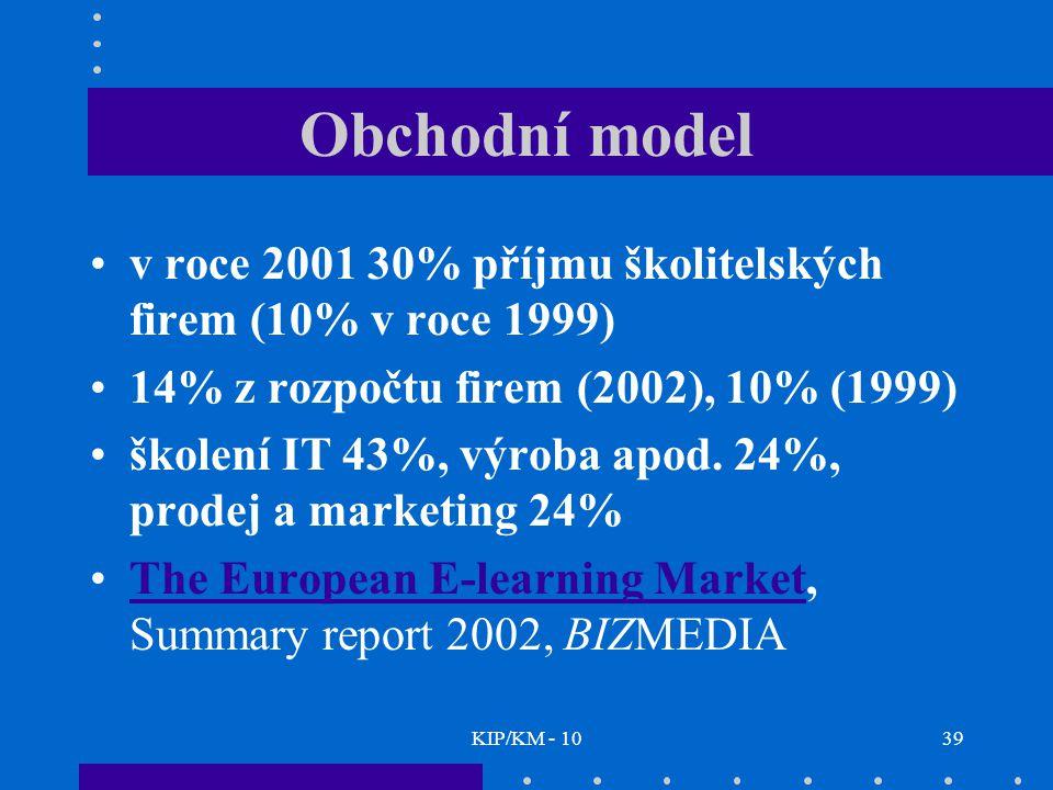 KIP/KM - 1039 Obchodní model v roce 2001 30% příjmu školitelských firem (10% v roce 1999) 14% z rozpočtu firem (2002), 10% (1999) školení IT 43%, výroba apod.
