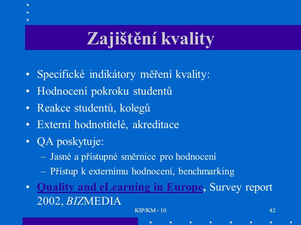 KIP/KM - 1042 Zajištění kvality Specifické indikátory měření kvality: Hodnocení pokroku studentů Reakce studentů, kolegů Externí hodnotitelé, akreditace QA poskytuje: –Jasné a přístupné směrnice pro hodnocení –Přístup k externímu hodnocení, benchmarking Quality and eLearning in Europe, Survey report 2002, BIZMEDIAQuality and eLearning in Europe