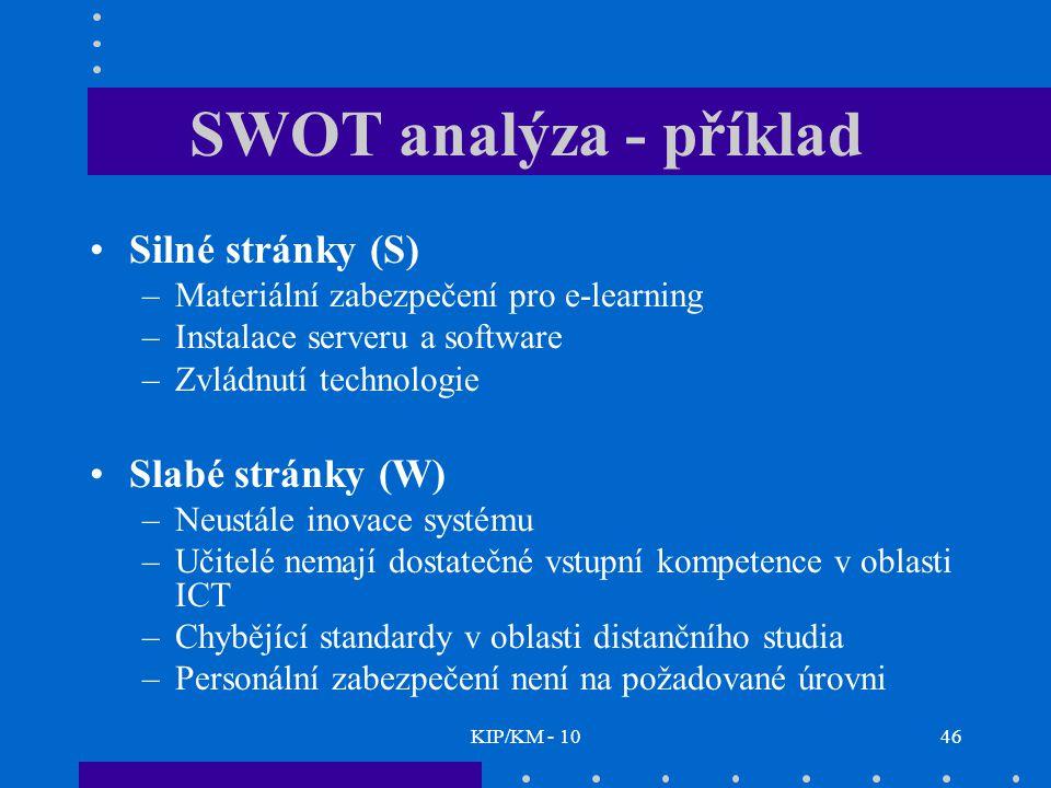 KIP/KM - 1046 SWOT analýza - příklad Silné stránky (S) –Materiální zabezpečení pro e-learning –Instalace serveru a software –Zvládnutí technologie Slabé stránky (W) –Neustále inovace systému –Učitelé nemají dostatečné vstupní kompetence v oblasti ICT –Chybějící standardy v oblasti distančního studia –Personální zabezpečení není na požadované úrovni