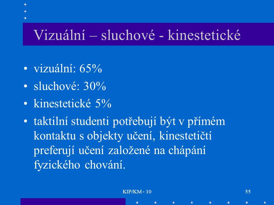 KIP/KM - 1055 Vizuální – sluchové - kinestetické vizuální: 65% sluchové: 30% kinestetické 5% taktilní studenti potřebují být v přímém kontaktu s objekty učení, kinestetičtí preferují učení založené na chápání fyzického chování.
