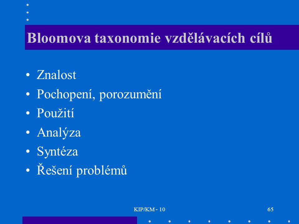 KIP/KM - 1065 Bloomova taxonomie vzdělávacích cílů Znalost Pochopení, porozumění Použití Analýza Syntéza Řešení problémů
