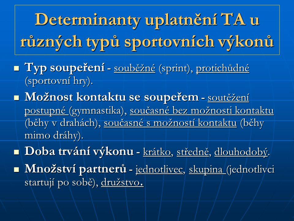 Determinanty uplatnění TA u různých typů sportovních výkonů Typ soupeření - souběžné (sprint), protichůdné (sportovní hry). Typ soupeření - souběžné (