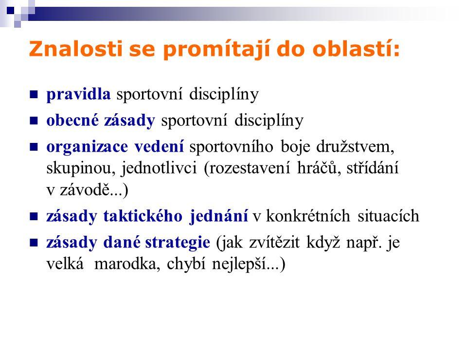 Znalosti se promítají do oblastí: pravidla sportovní disciplíny obecné zásady sportovní disciplíny organizace vedení sportovního boje družstvem, skupi