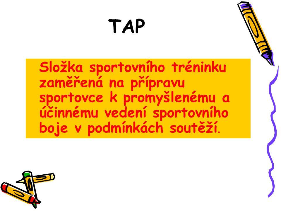 Tvorba strategického plánu SP je jednou z důležitých součástí přípravy na sportovní soutěž.