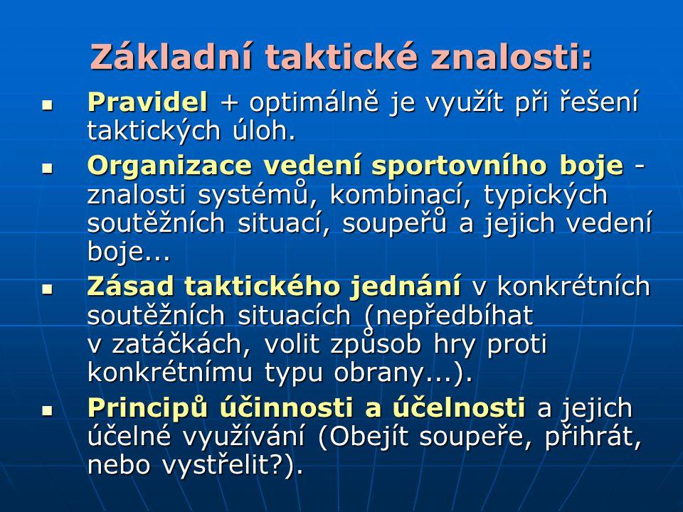 Základní taktické znalosti: Pravidel + optimálně je využít při řešení taktických úloh. Pravidel + optimálně je využít při řešení taktických úloh. Orga
