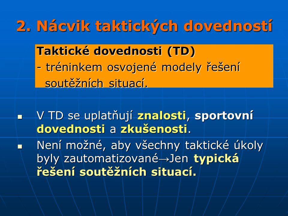 2. Nácvik taktických dovedností Taktické dovednosti (TD) Taktické dovednosti (TD) - tréninkem osvojené modely řešení - tréninkem osvojené modely řešen