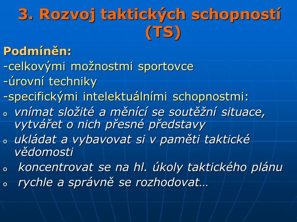 3. Rozvoj taktických schopností (TS) Podmíněn: -celkovými možnostmi sportovce -úrovní techniky -specifickými intelektuálními schopnostmi: o vnímat slo