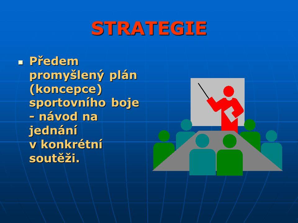 Předem promyšlený plán (koncepce) sportovního boje - návod na jednání v konkrétní soutěži. Předem promyšlený plán (koncepce) sportovního boje - návod