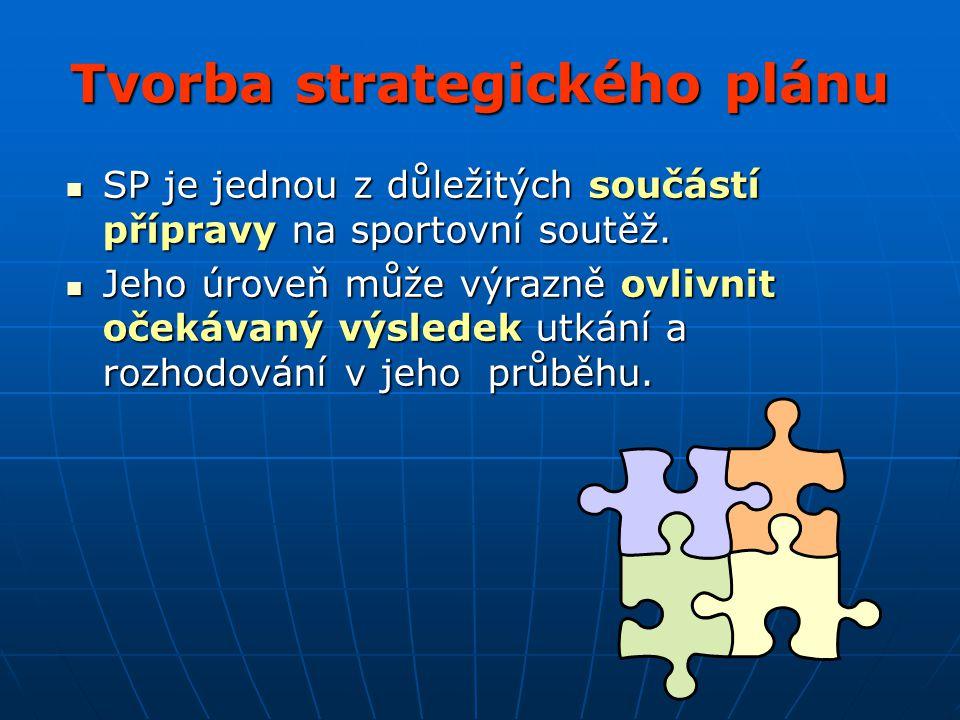 Tvorba strategického plánu SP je jednou z důležitých součástí přípravy na sportovní soutěž. SP je jednou z důležitých součástí přípravy na sportovní s