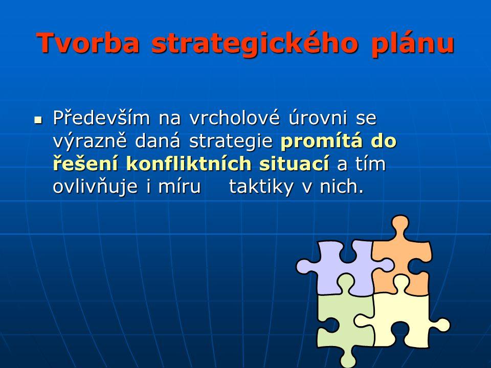 Tvorba strategického plánu Především na vrcholové úrovni se výrazně daná strategie promítá do řešení konfliktních situací a tím ovlivňuje i míru takti