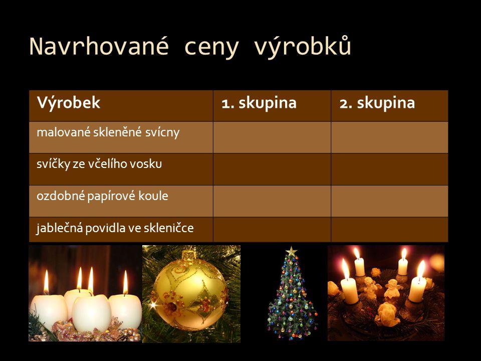 Navrhované ceny výrobků Výrobek1. skupina2.