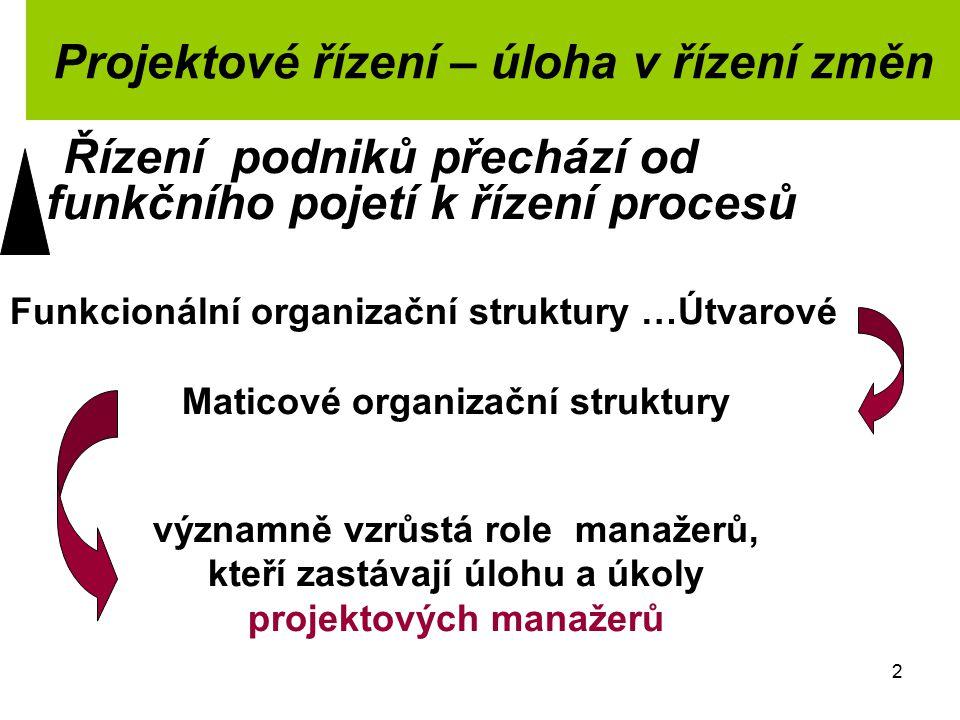 2 Projektové řízení – úloha v řízení změn Řízení podniků přechází od funkčního pojetí k řízení procesů Funkcionální organizační struktury …Útvarové Ma