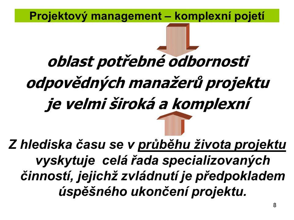 8 oblast potřebné odbornosti odpovědných manažerů projektu je velmi široká a komplexní Z hlediska času se v průběhu života projektu vyskytuje celá řad