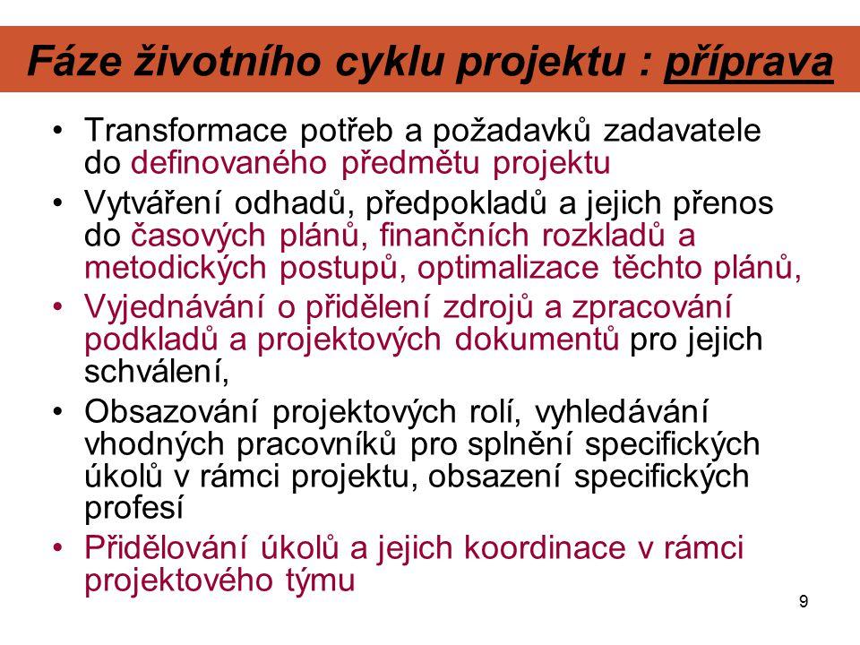 9 Fáze životního cyklu projektu : příprava Transformace potřeb a požadavků zadavatele do definovaného předmětu projektu Vytváření odhadů, předpokladů