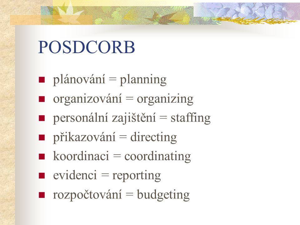 POSDCORB plánování = planning organizování = organizing personální zajištění = staffing přikazování = directing koordinaci = coordinating evidenci = r